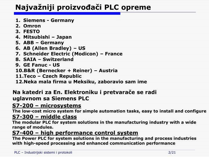 Najvažniji proizvođači PLC opreme