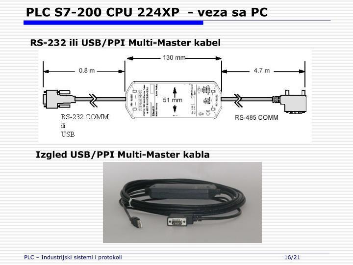 PLC S7-200 CPU 224XP