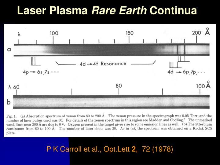 Laser Plasma