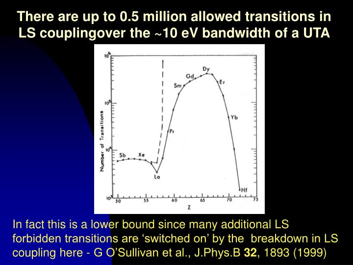There are up to 0.5 million allowed transitions in