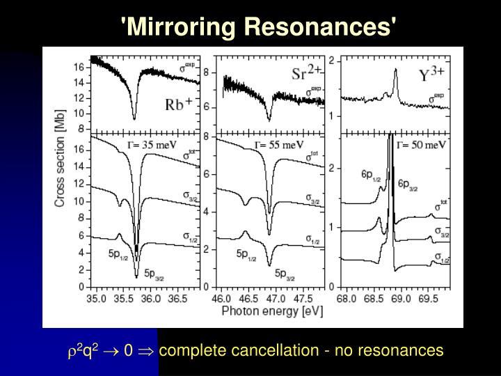 'Mirroring Resonances'