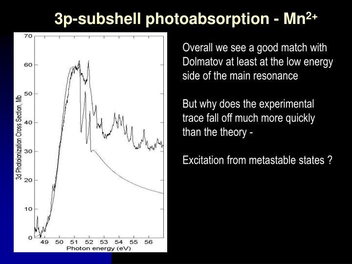 3p-subshell photoabsorption - Mn