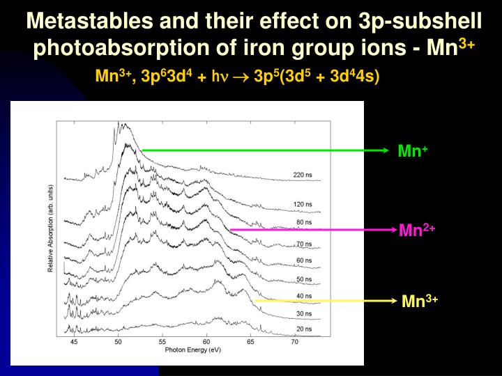 Metastables and their effect on 3p-subshell