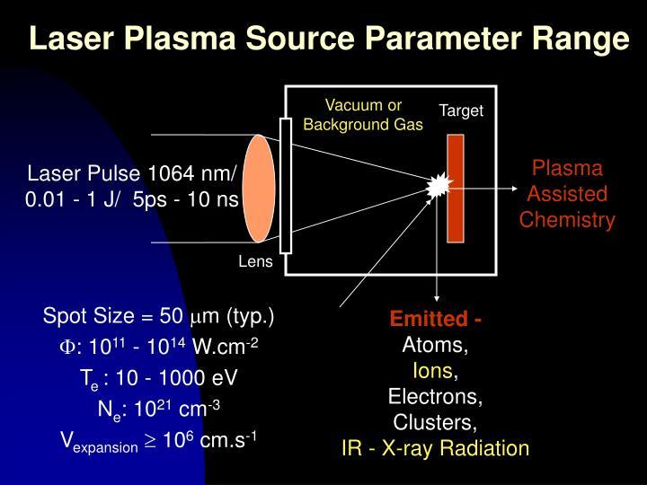 Laser Plasma Source Parameter Range