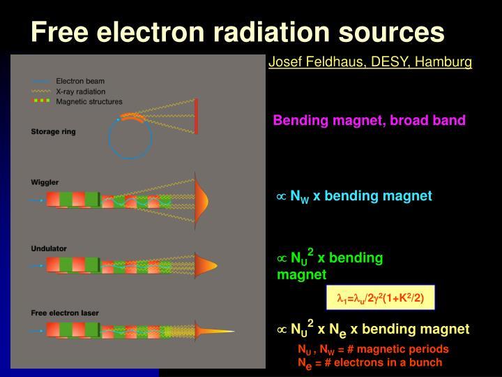 Free electron radiation sources