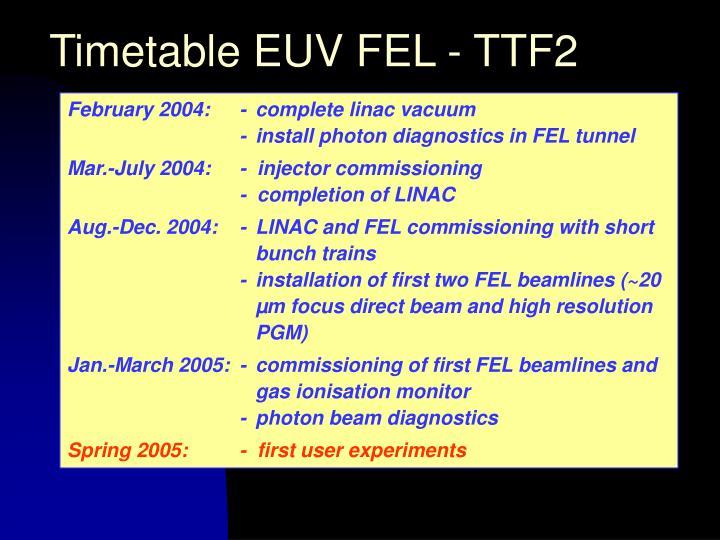 Timetable EUV FEL - TTF2