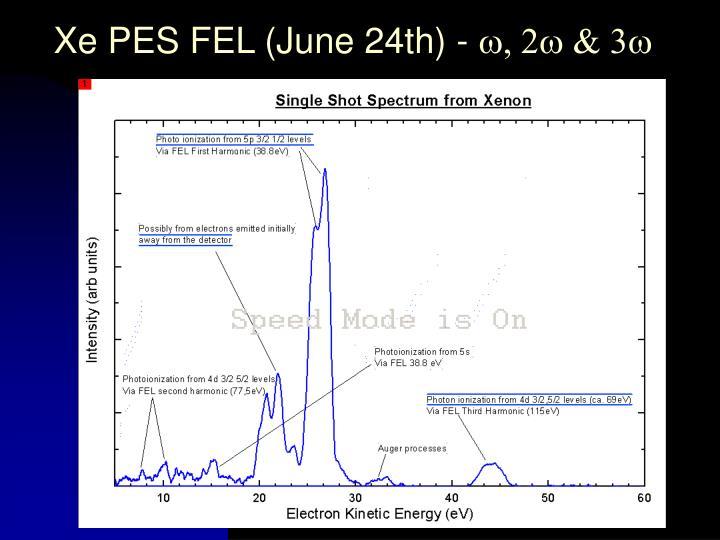 Xe PES FEL (June 24th) -