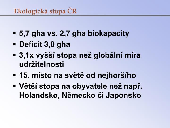 Ekologická stopa ČR