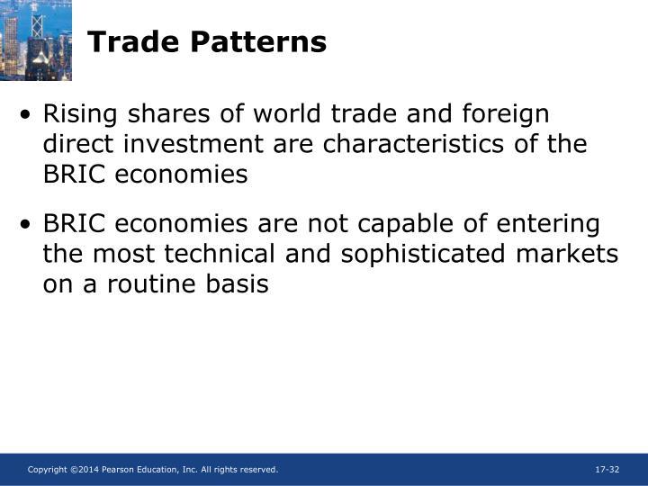 Trade Patterns