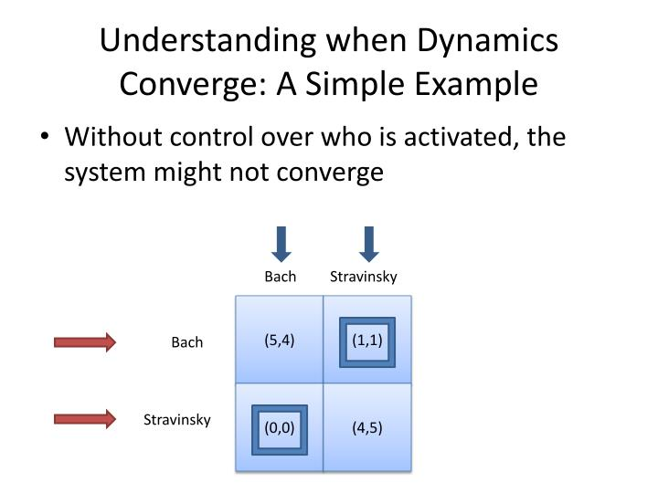 Understanding when Dynamics Converge: A Simple Example