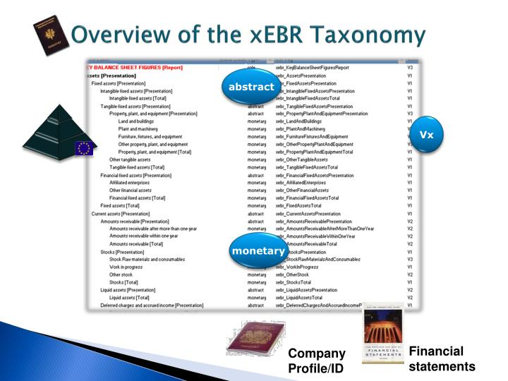 Overview of the xEBR Taxonomy