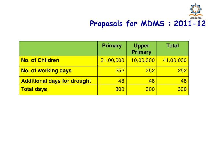 Proposals for MDMS : 2011-12