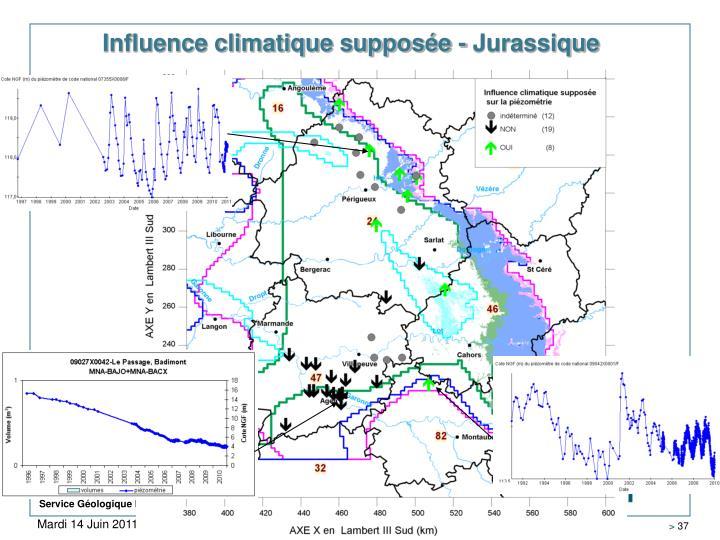 Influence climatique supposée - Jurassique
