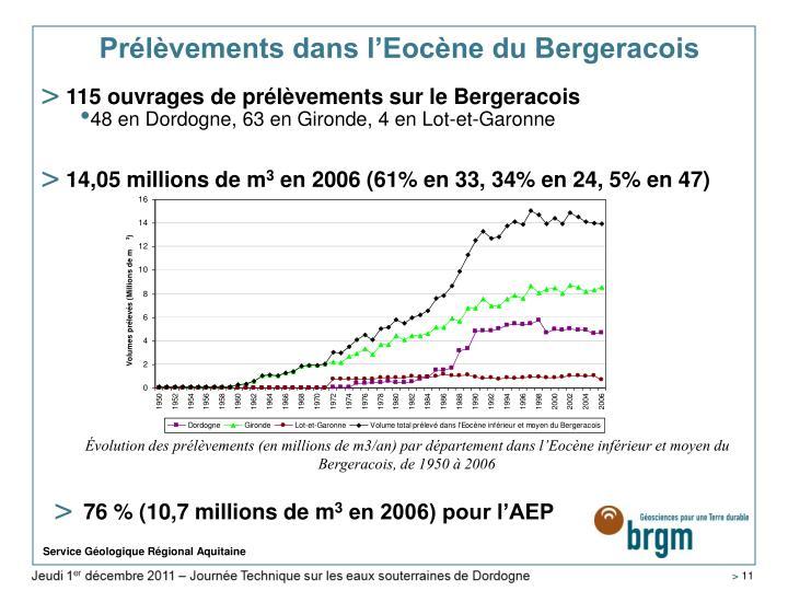 Prélèvements dans l'Eocène du Bergeracois