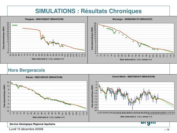 SIMULATIONS : Résultats Chroniques