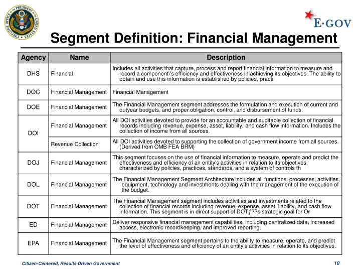 Segment Definition: Financial Management