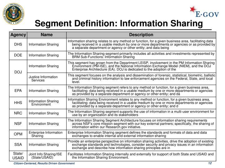 Segment Definition: Information Sharing