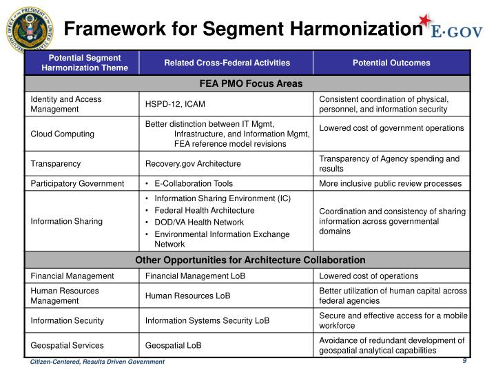 Framework for Segment Harmonization