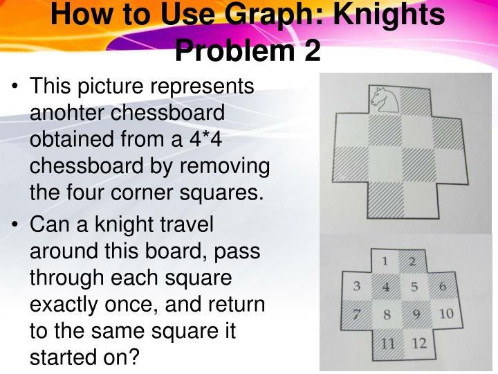 How to Use Graph: Knights Problem 2