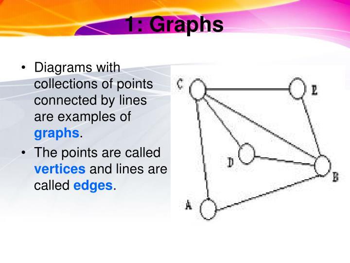1: Graphs