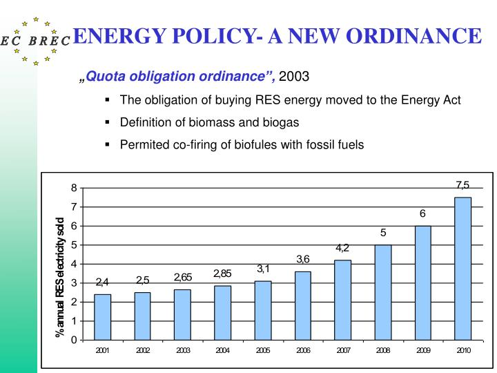 ENERGY POLICY- A NEW ORDINANCE