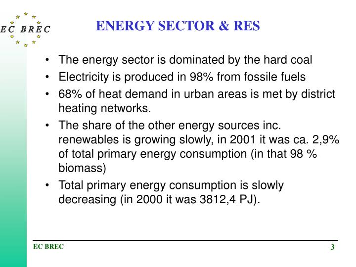 ENERGY SECTOR & RES