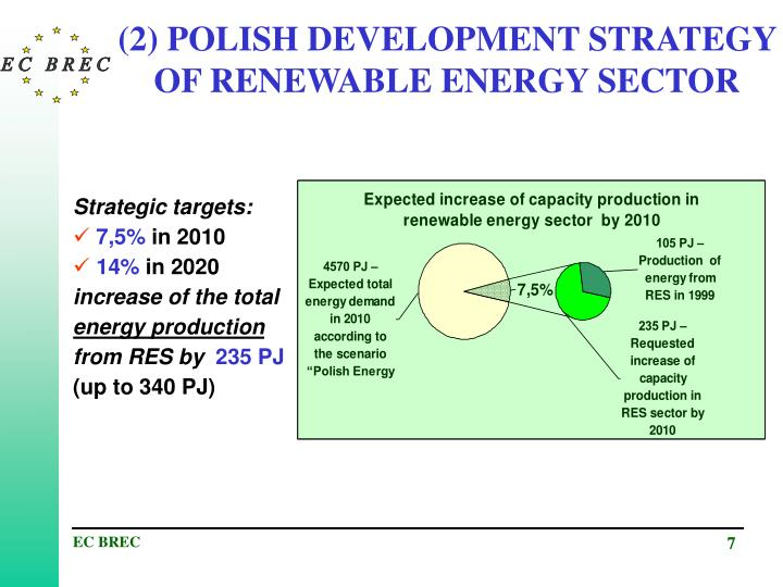 (2) POLISH DEVELOPMENT STRATEGY OF RENEWABLE ENERGY SECTOR