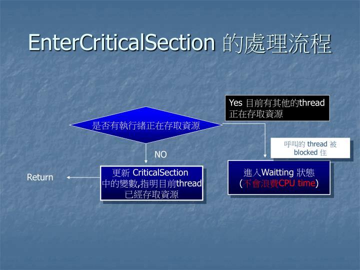 EnterCriticalSection