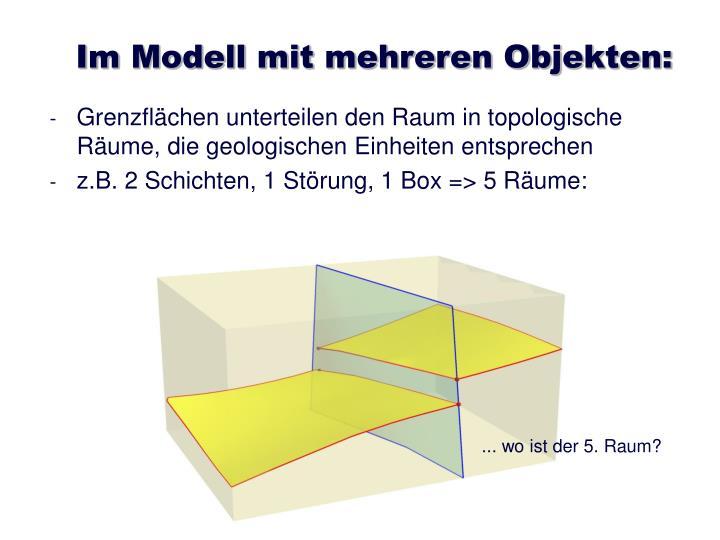 Im Modell mit mehreren Objekten: