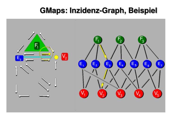GMaps: Inzidenz-Graph, Beispiel