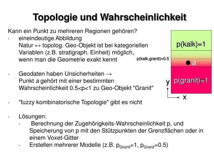 Topologie und Wahrscheinlichkeit