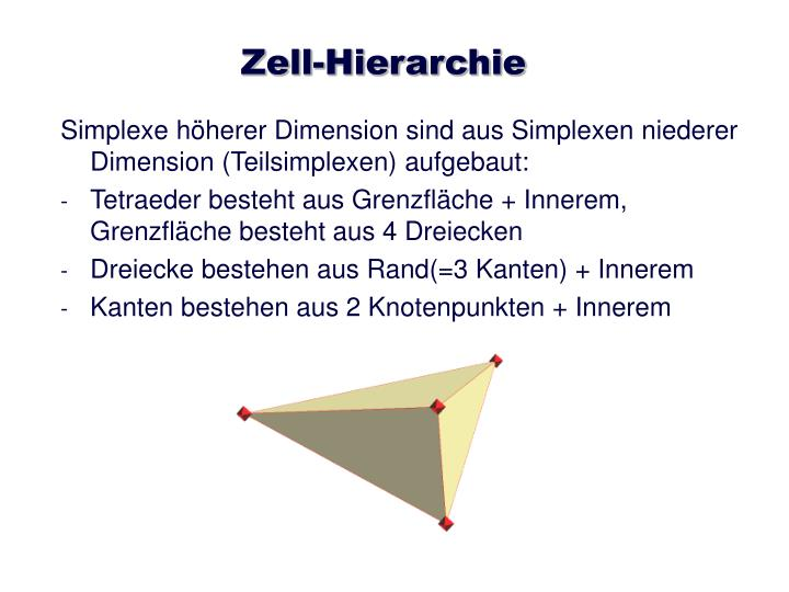 Zell-Hierarchie