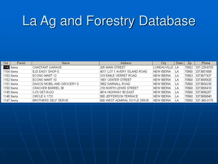 La Ag and Forestry Database