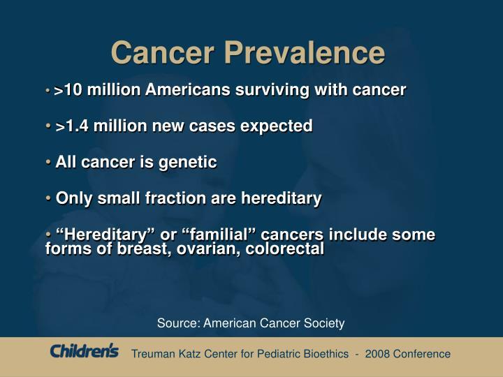 Cancer Prevalence