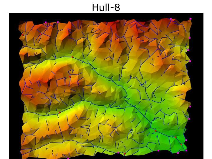 Hull-8