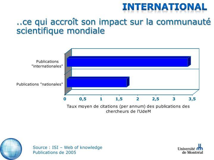 ..ce qui accroît son impact sur la communauté scientifique mondiale