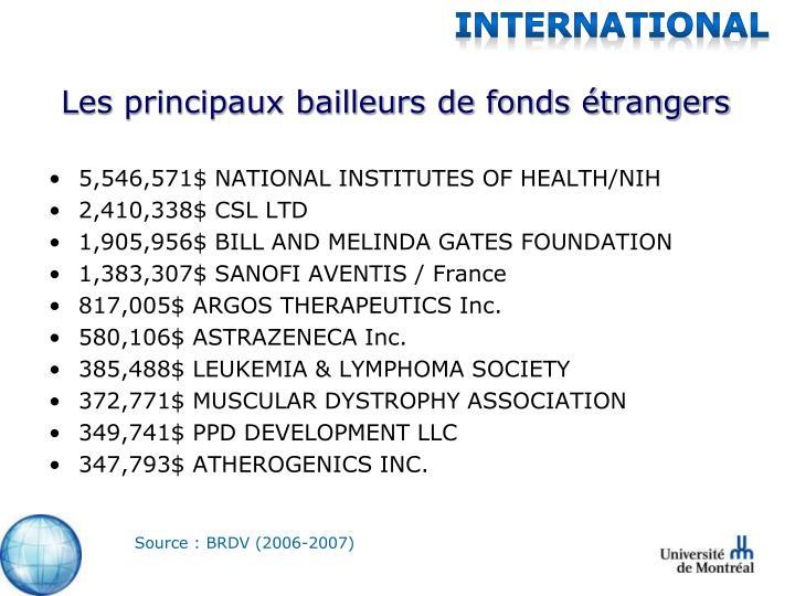 Les principaux bailleurs de fonds étrangers