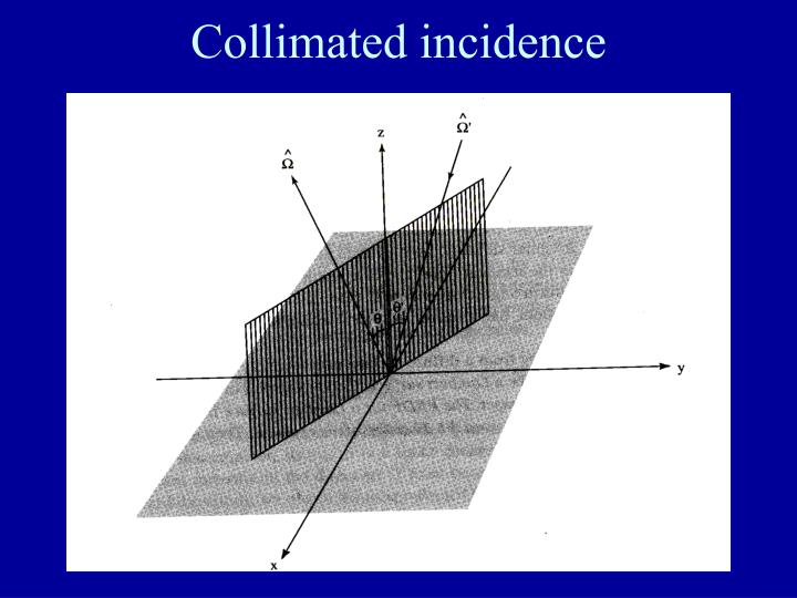 Collimated incidence