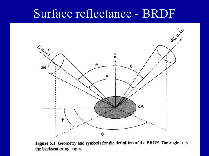Surface reflectance - BRDF