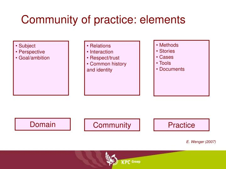 Community of practice: elements
