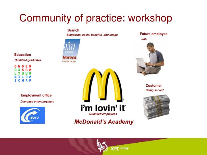Community of practice: workshop