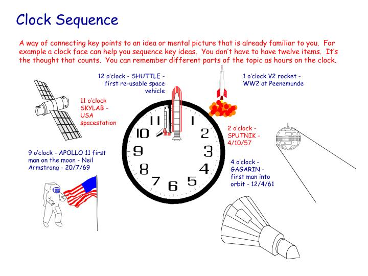 Clock Sequence