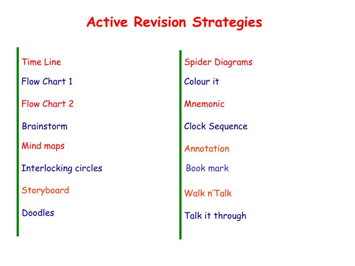 Active Revision Strategies
