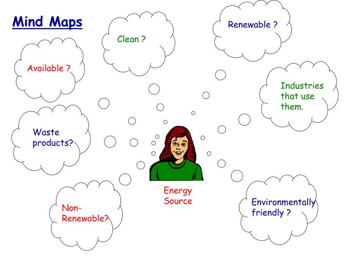 Mind Maps