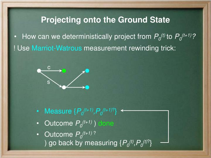 Projecting onto the Ground State