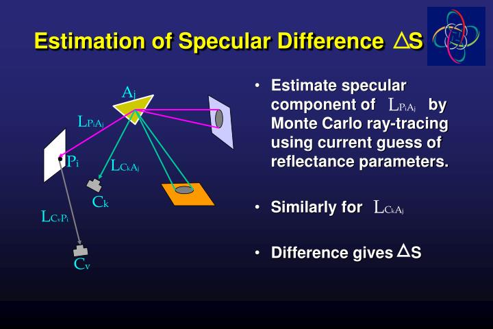 Estimation of Specular Difference    S