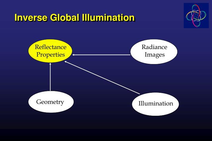 Inverse Global Illumination