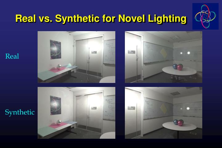 Real vs. Synthetic for Novel Lighting