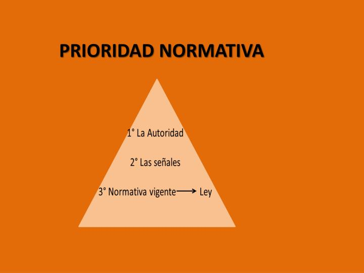 PRIORIDAD NORMATIVA