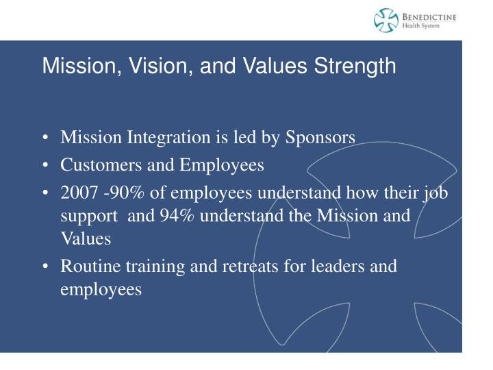 Mission, Vision, and Values Strength